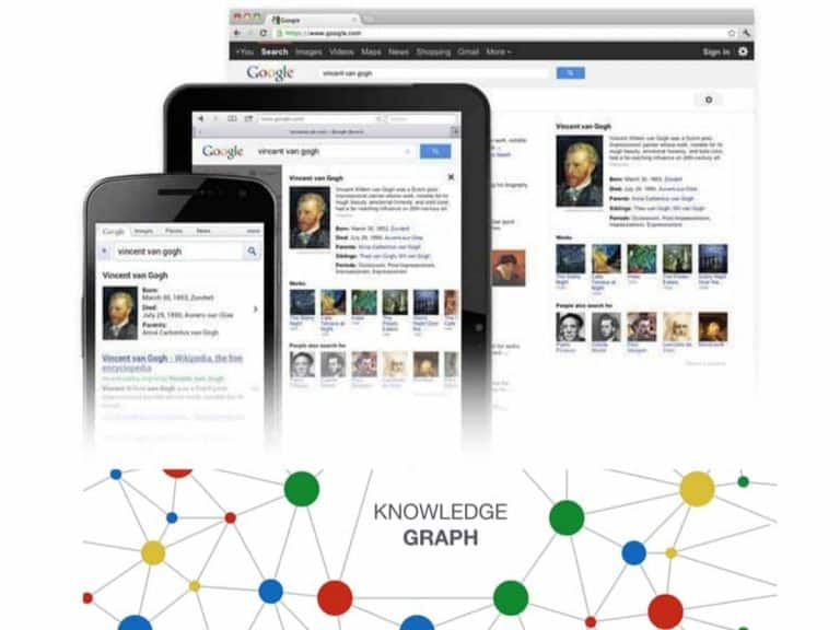 Knowledge Graph: gráfico de conocimiento