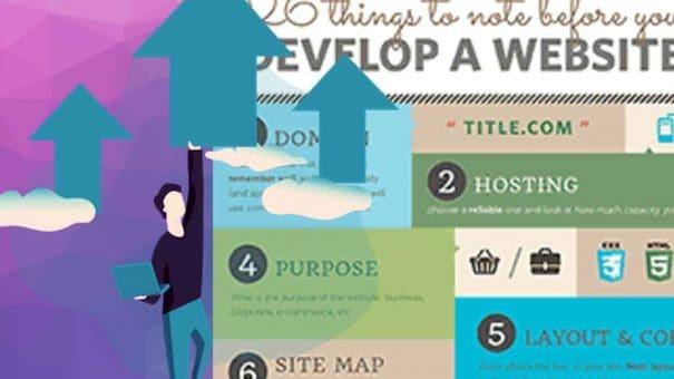 puntos cruciales en el Desarrollo de un Sitio Web