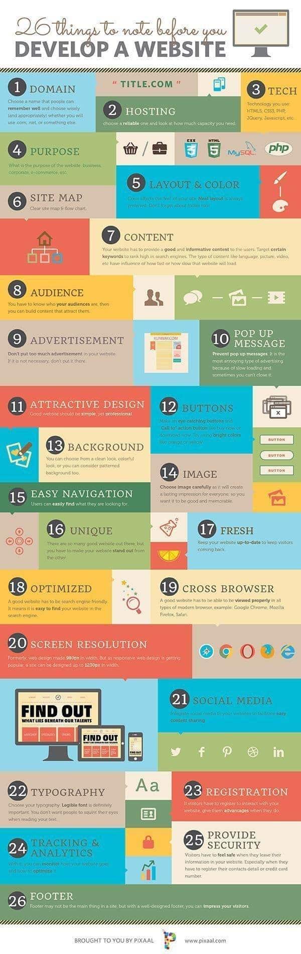 Infografía Diseño y Desarrollo Web
