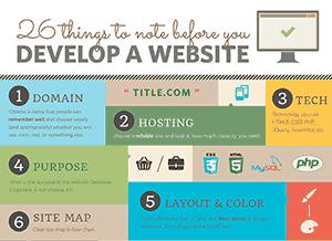26 puntos cruciales en el Desarrollo de un Sitio Web