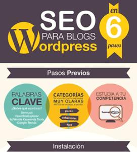 SEO para WordPress. Infografía
