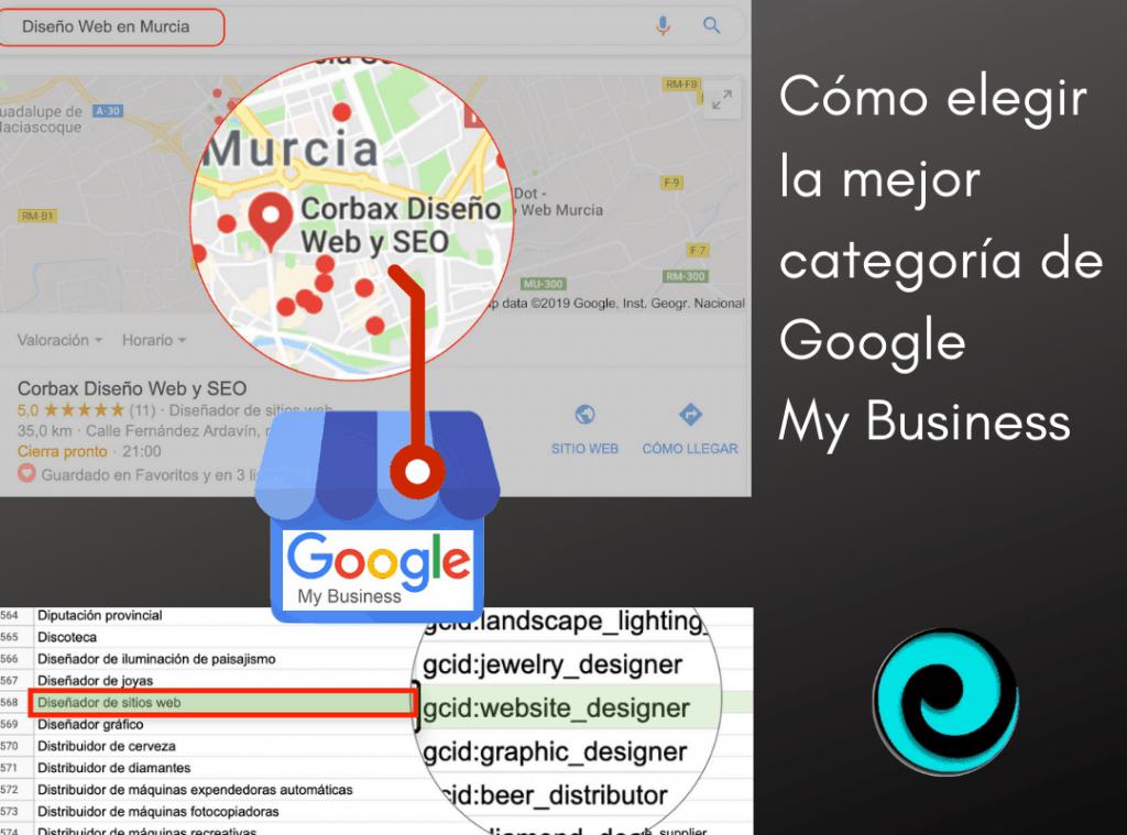 Cómo elegir la mejor categoría de Google My Business para cualquier empresa local