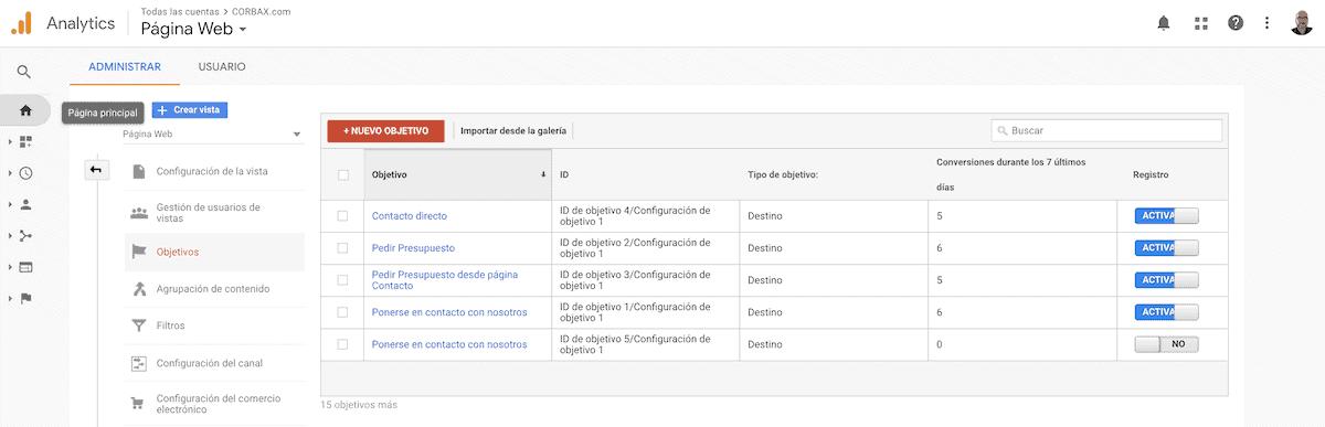 Ilustración Crear objetivos en Google Analytics