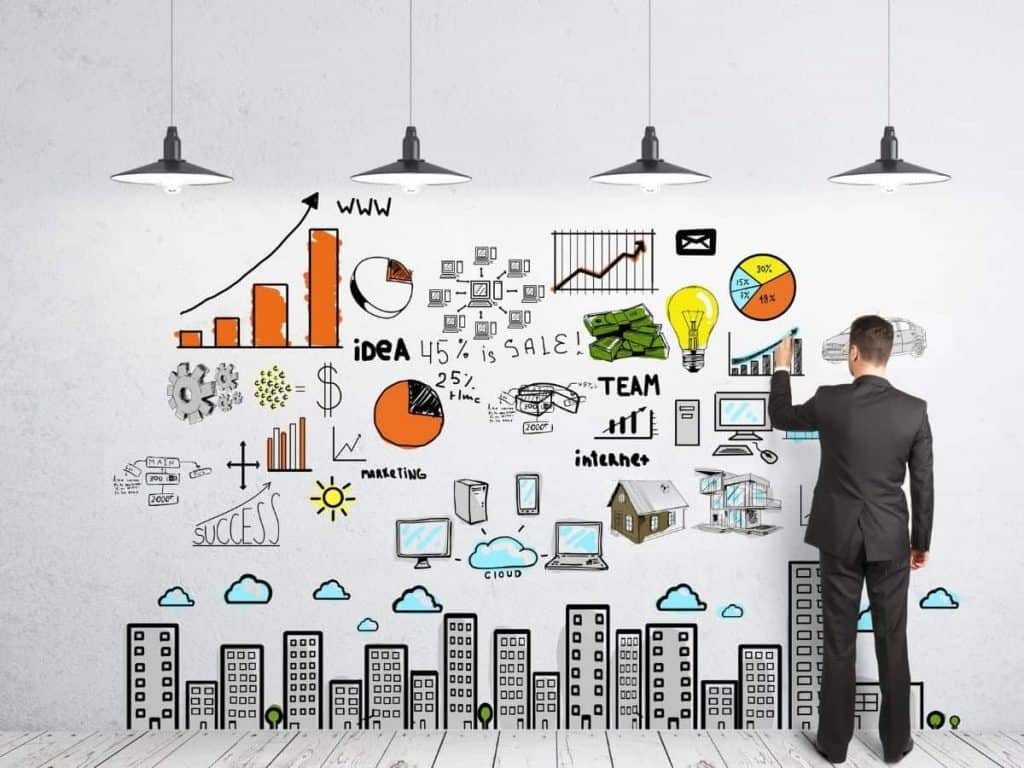 Prepara un buen plan para la creación de una web de empresa