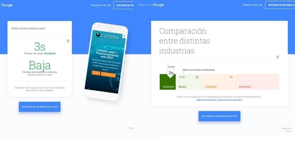 Mejora WPO móviles con Google Test My Ssite