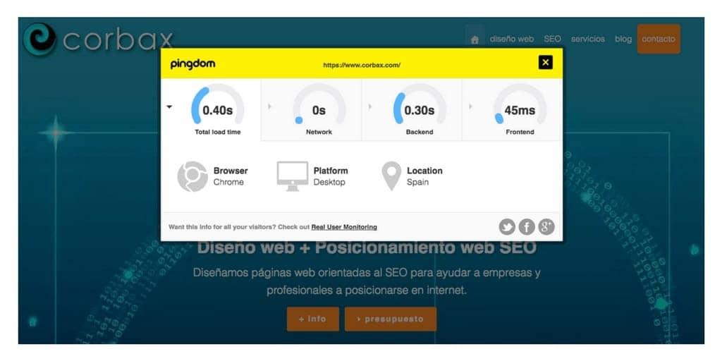 Mejorar WPO con Pingdom Tools